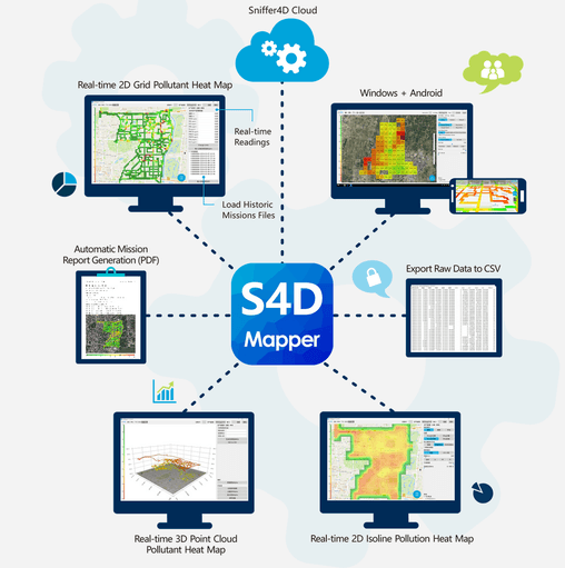 sniffer4d-mapper